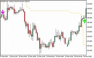 Mt5 Gold Chart Candlestick Pattern Tekno