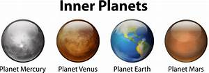 Inner Planets | Earth and Space | Social Studies | Image ...