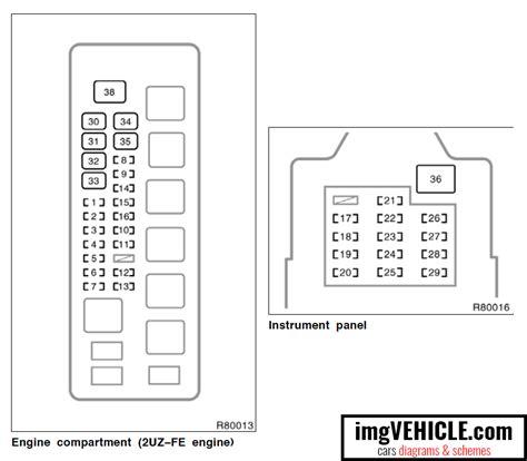 Toyota Tundra Fuse Box Diagrams Schemes Imgvehicle