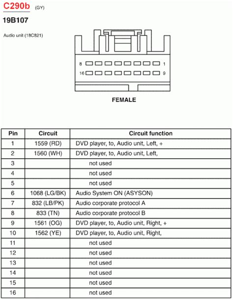Ford Explorer Wiring Diagram Volovets Info