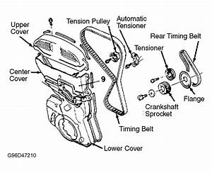 1994 Mitsubishi Galant Serpentine Belt Routing And Timing