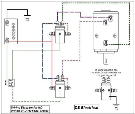 2 Solenoid Winch Wiring Diagram by Dpst Solenoid For Winch Motor Wiring Diagram Pictures To