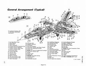 U S  Air Force F B Flight Manual