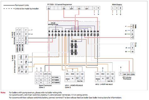 danfoss  port motorised valve wiring diagram periodic diagrams science