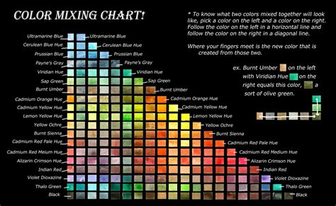 mixing acrylic paint colours chart search