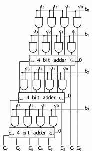 Traditional 4 Bit Array Multiplier