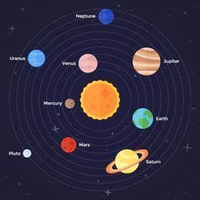 Las 25 mejores ideas sobre Sistema Solar en Pinterest y ...