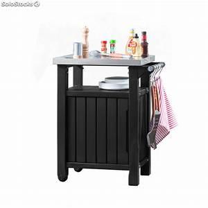 Meuble De Rangement Exterieur : meuble de rangement ext rieur s keter 17202663 ~ Edinachiropracticcenter.com Idées de Décoration