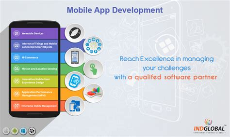 Mobile Apps Development Software by Mobile App Development Company In Bangalore Mobile