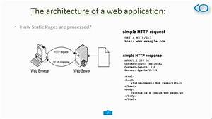 Architecture Diagram For Web Application Example
