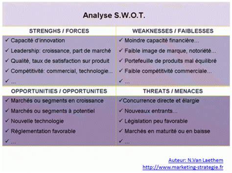 Le Swot En Trois étapes  Le Blog De La Stratégie Marketing