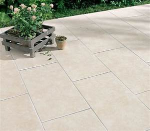 terrasse archives carrelage With carrelage gres cerame exterieur