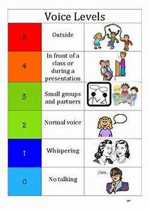 Voice Level Chart Voice Volume Wall Chart Classroom Charts The Voice
