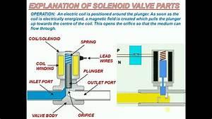 Air Solenoid Valve Diagram