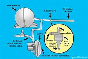 2002 Astro Van Vacuum Hose Diagram