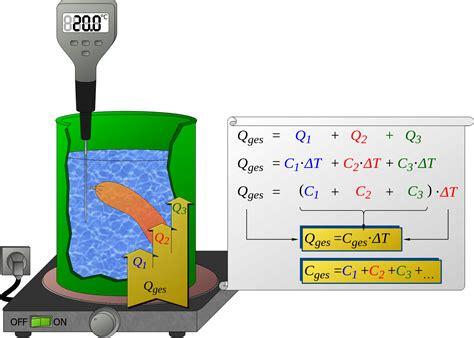 erwaermung wasser berechnen spezifische  rmekapazit
