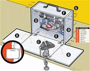 Portable Workbench Plans - WoodWorking Projects & Plans