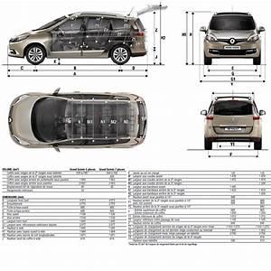 Longueur Grand Scenic : acheter renault grand sc nic 3 blanc 2015 diesel 12 990 pontivy ~ Medecine-chirurgie-esthetiques.com Avis de Voitures