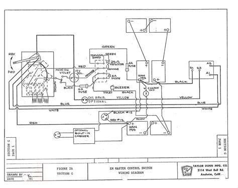 ez  golf cart wiring diagram gas engine gallery