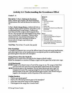 Understanding The Greenhouse Effect Lesson Plan For 5th