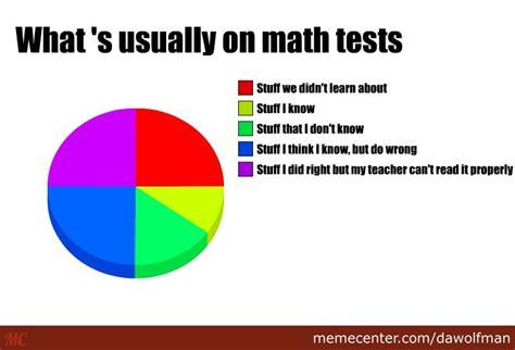 Geometry Memes - dem math tests by dawolfman meme center