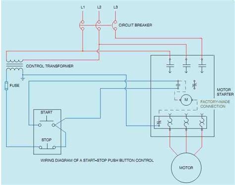 Industrial Motor Control General Principles