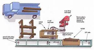 How To Build A Sawmill For Under  1 000