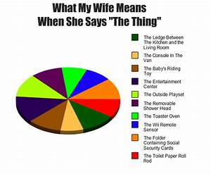 """What my wife means when she says """"the thing"""" 