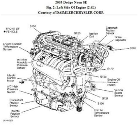 2003 Dodge Neon Engine Diagram by Sending Unit Where Is The Sending Unit Mounted On