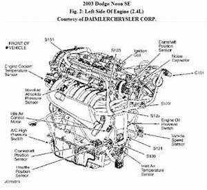 2003 Dodge Neon Engine Diagram