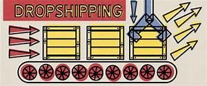 Vendre En Ligne : dropshipping le moyen le plus facile de vendre en ligne ~ Medecine-chirurgie-esthetiques.com Avis de Voitures