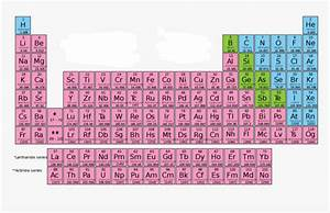 Colored Periodic Table Metals Nonmetals Metalloids