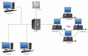 Basic Network Diagram