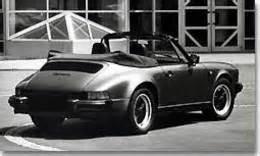 Acheter Une Porsche : les 7 r gles d or avant d acheter une porsche d occasion ~ Medecine-chirurgie-esthetiques.com Avis de Voitures
