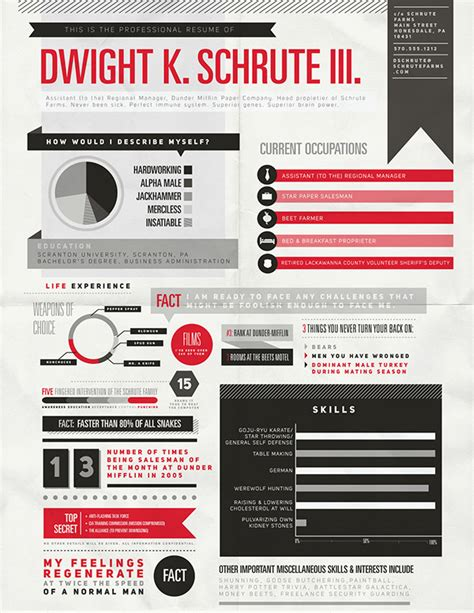 dwight schrute s resume for fakeanything on behance