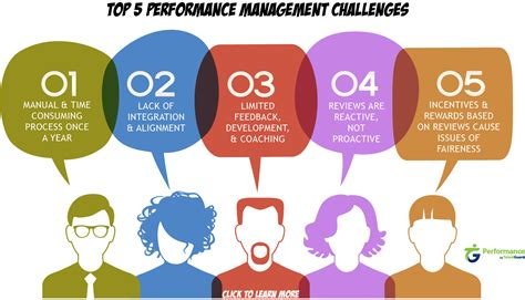 website planning software performance management and its parameters