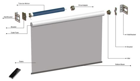 Motorized Curtain Track India by Curtain Motor Rooms