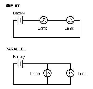 What Are The Functions Of Series And Parallel Circuits? Quora