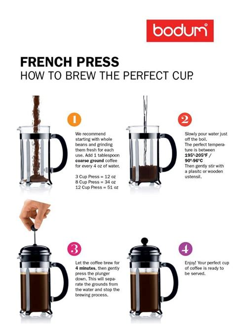 But what if you want to make more or less? Bodum Coffee Maker Instructions - The Coffee Table