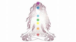 Chakra Imbalance Quiz  Which Of Your Chakras Is Out Of Balance