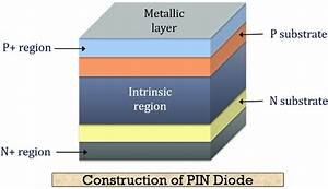 What Is A Pin Diode  Definition  Construction  Working