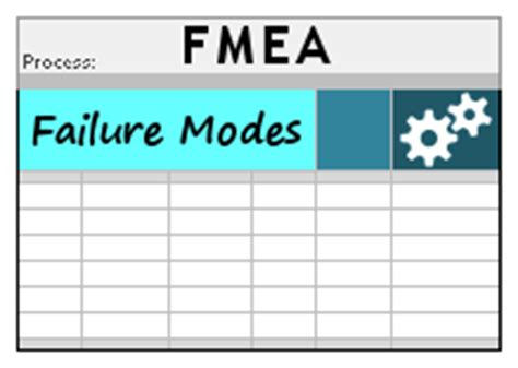 failure mode  effect analysis template continuous