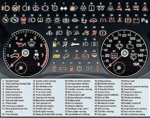 warning light meanings renault clio decoratingspecialcom