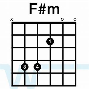 Image Result For F M Guitar Chord