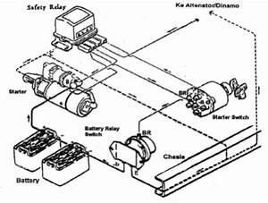 rangkaian dan fungsi komponen sistem stater alat berat With terminal pada relay