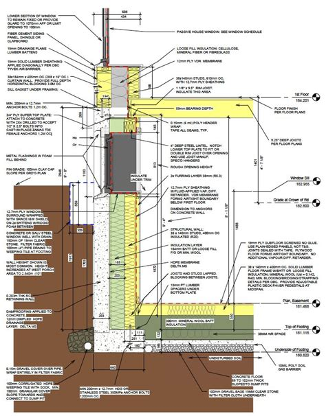 foundations wall  ground images  pinterest