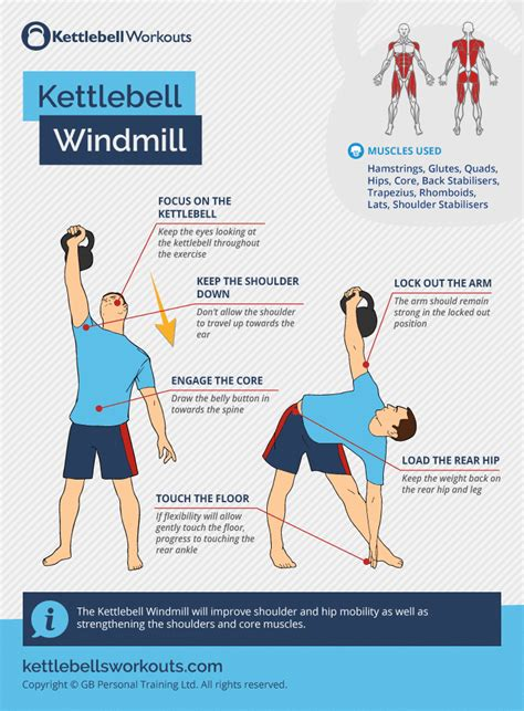 windmill kettlebell exercise progressions form logical