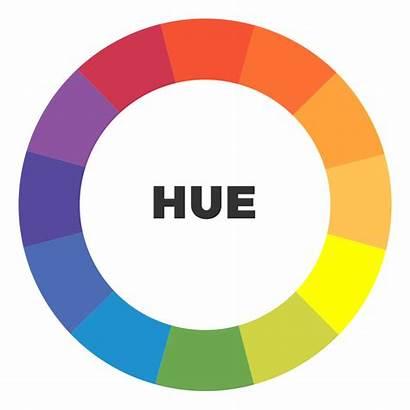 Tints Tones Shades Colour Hues
