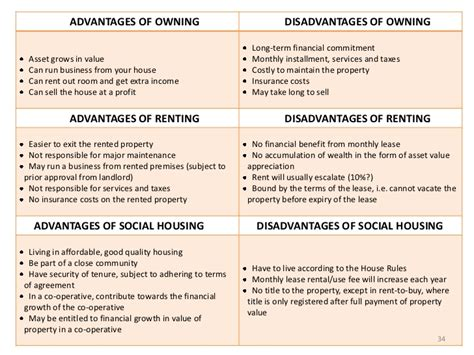 Advantages Of Owning Disadvantages Of