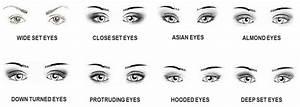 Describing 'asian' eyes | Quien | Contour with eyeshadow ...